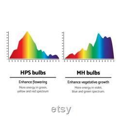 600W Hps Mh Grow Light Kit Hydroponic Hps Mh Grow Light Bulb Kit Magnetic Ballast Reflector Hydroponic Grow System