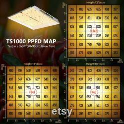 LED Grow Light 1000 watts 3x3 coverage